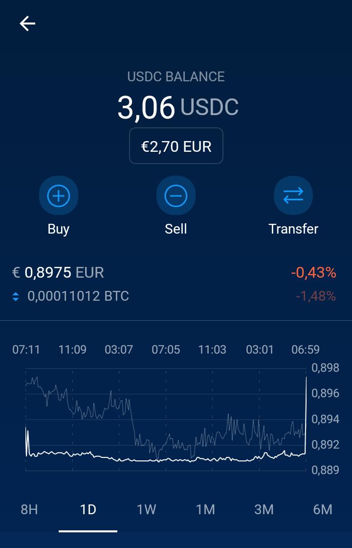 Crypto.com Wallet USDC Guthaben
