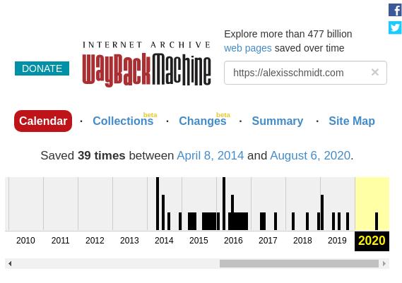 Wie wichtig ist das alter einer Webseite?